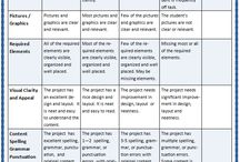 rubric poster