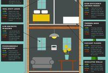 Housing infographics