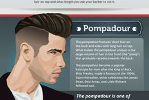 Popular Hairstyles