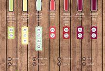 Infografiky / Zajímavé infografiky o všem kolem kuchyně