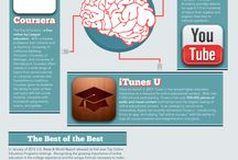 Technology + Education Infographics