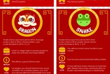 Chinese horoscope/ metal monkey