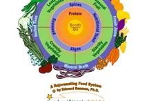 Eat 4 Health / by Debbie Fetters