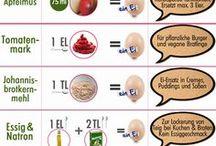 Lebensmittel Ersatzprodukte