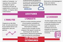 Francais ecrit