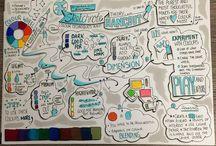 Sketchnotes & Visual Facilitation / rysować każdy może...:-)
