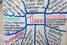 Literature: Key Ideas and Details: 2: theme and summarizing / Determine a theme of a story, drama, or poem from details in the text; summarize the text.