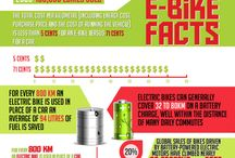 Infographics Fitness