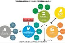 reconversion5