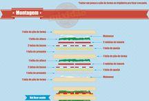Receitas - Sandes e Saladas