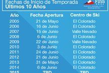 Aperturas Centros de Ski 2015 en Chile / Con el fin de mantenerlos informados, les enviamos el promedio de las fechas de Apertura de los centros de Ski proximos a Santiago.