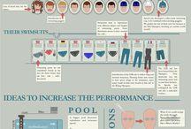 Swimming Infographics