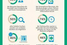 #mobilfunkmarketing