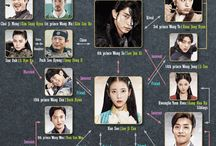 K-drama darling