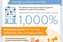Employee Advocacy / Are your employees your biggest advocates?