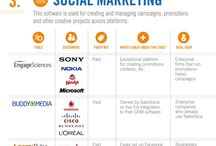 Digital & Social Media / Everything to do with digital marketing