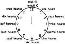 L' heure