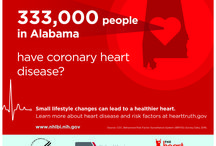 State Coronary Heart Disease Infocards for Social Media / Share these graphics on social media to promote heart health in your state.