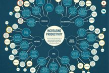 Produktywność/kreatywność