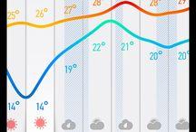 chart ios flat design