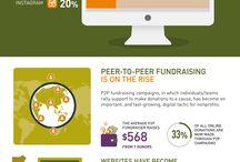 Nonprofits and Social Media