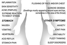 Mast Cell Activation Disorder