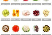 Tummy tightening foods