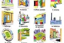 Learn Italian - Home and Places Vocabulary / Picture board of places in Italian, including the things found in the home.