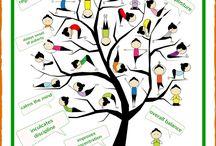 Kids Health and Behaviour