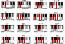 key board chords