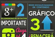 Infografias Social Media