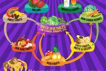 Vegan - HCLF - Starch Solution - Raw Till Four