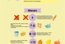 Alimentación y Mitos / Te ayudamos a desmentir o confirmar los mitos sobre la comida bajo una dieta sana y variada.  Come sin miedo, puedes leer más en: http://www.mesaparados.com.mx/
