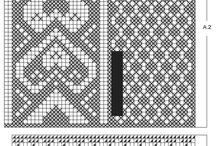 Ideer strikking