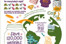 Cloth nappy facts / Our infographics and data looking at #clothnappy use