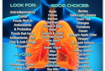 Lungs IPF