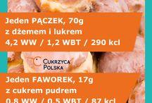 Jedzenie i cukrzyca / Ach....jedzonko, nasz wróg i nasz przyjaciel w cukrzycy