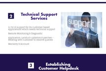 Backend support services