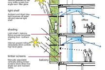Ekolojik mimari