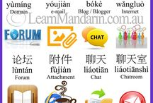 Internet Chinese Vocabulary
