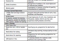 Montessori/Classroom / Montessori & Montessori Inspired materials/printables/ideas  / by Amber