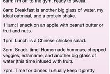 Dietní plány