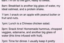 Kardashian diet