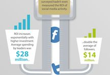Social Media - Strategy graphics