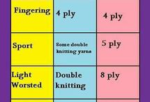 Vzory 3