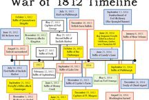 War of 1812 Research Sites / If you are researching your ancestor in the War of 1812, these websites may help you.