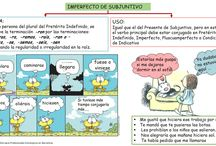 Subjuntivo Imperfecto