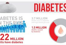Diabetes / Diabetes issue, Diabetes Type 1, Diabetes Type 2, Gestational Diabetes, Infographics, Healthy Lifestyle, Video,