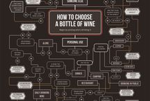 Vino / Winery of things