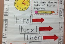 Reading - Sequence of Events / Ideas and inspiration for teaching students how to sequence events.